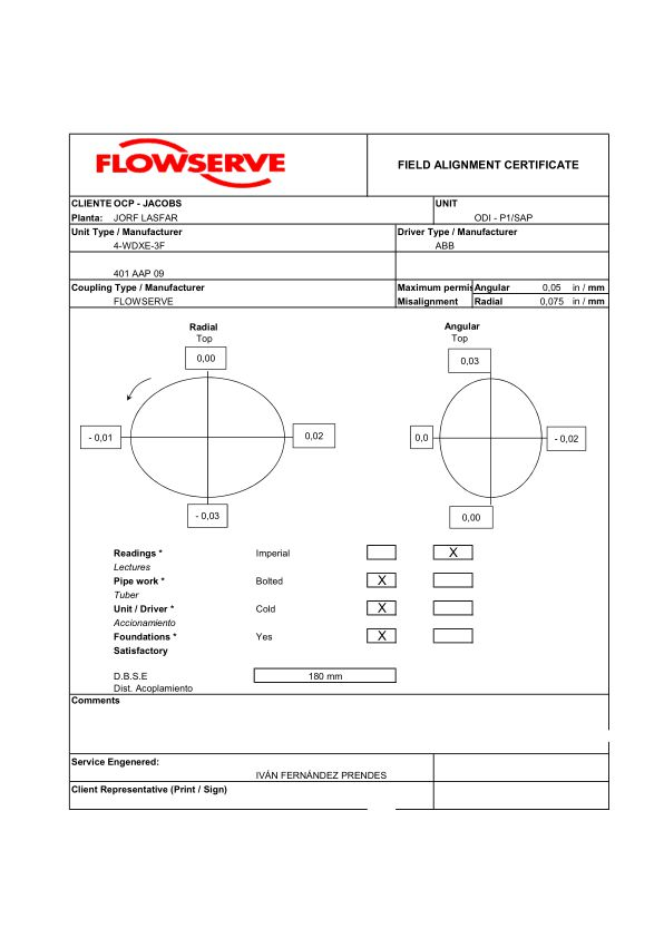 Alignment 401 AAP 09.pdf | Page 4