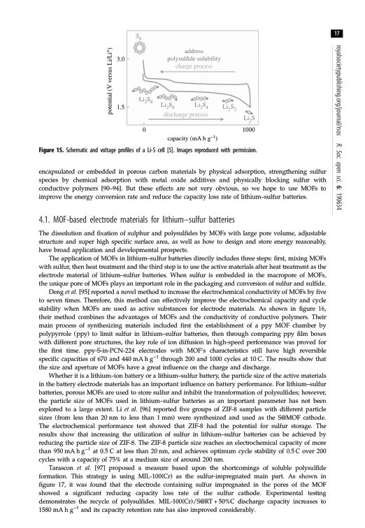 MOF-based electrode materials for lithium–sulfur batteries | Page 7