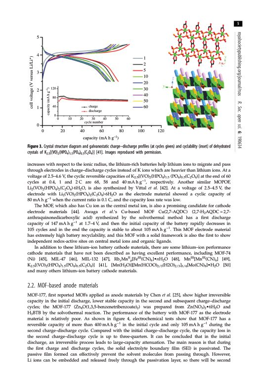 MOF-based anode materials | Page 2