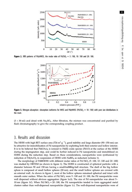 Results and discussion   Page 6