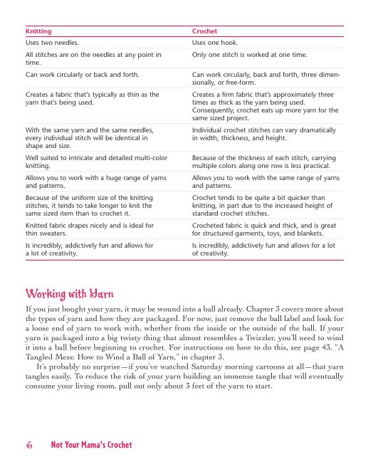 Working with Yarn | Page 9