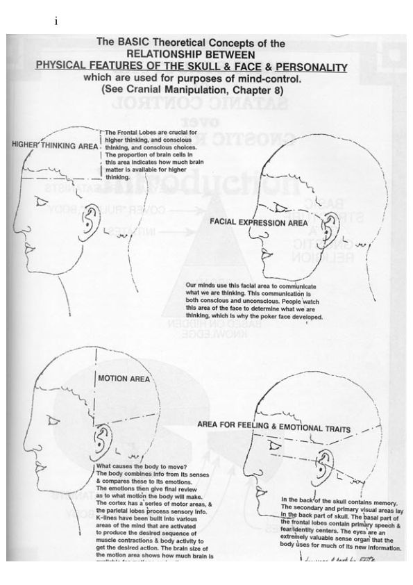 Physical features of the skull & face & personality | Page 4