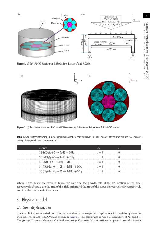 Physical model   Page 4
