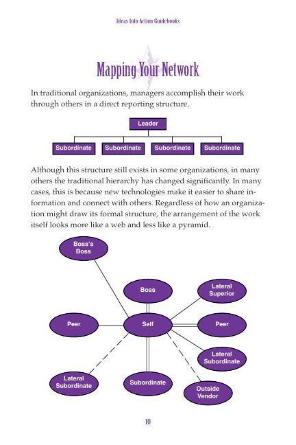 Mapping Your Network   Page 7