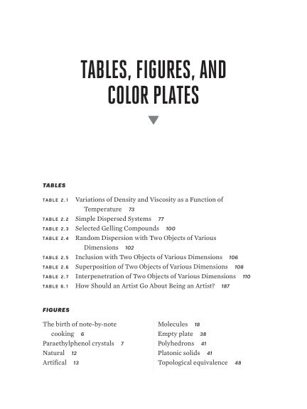 List of Tables, Figures, and Color Plates   Page 2
