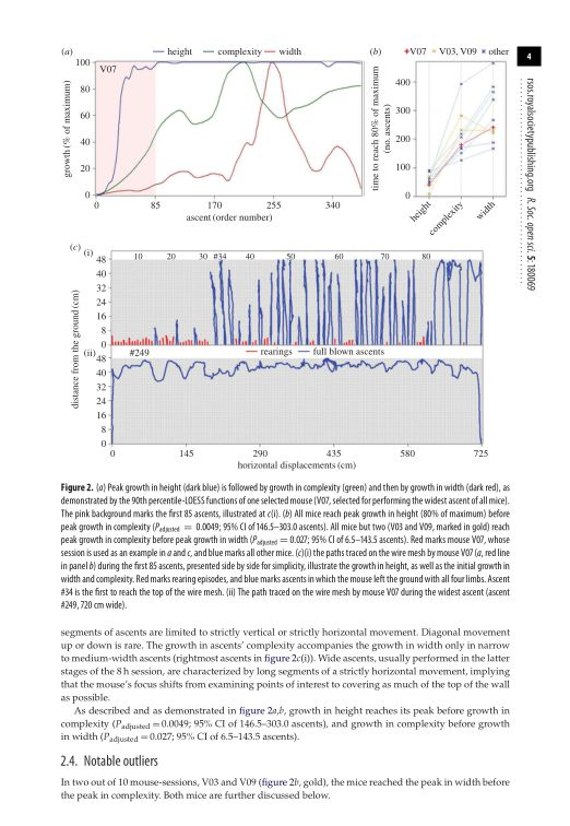 Notable outliers   Page 4