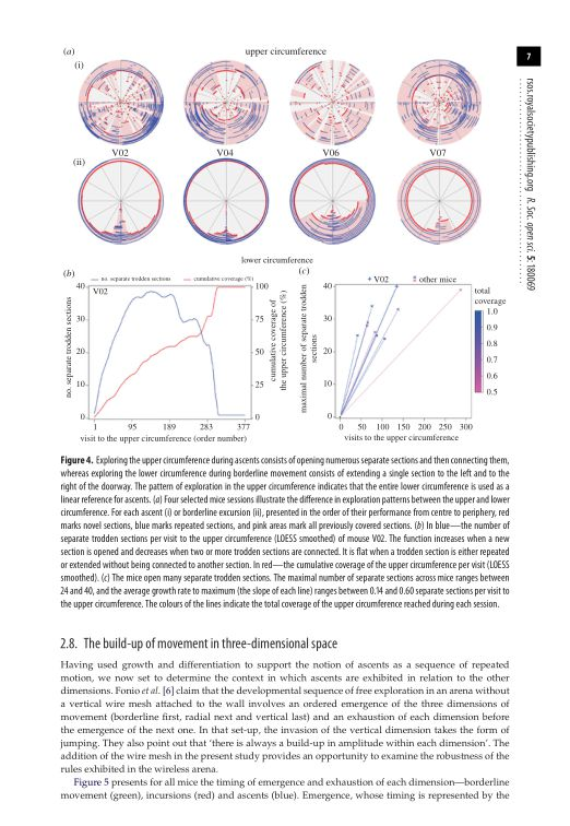 The build-up of movement in three-dimensional space   Page 8