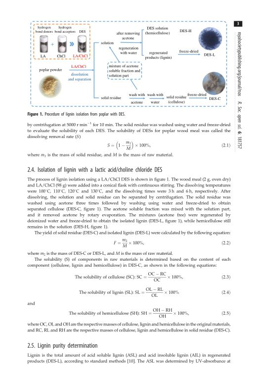 Isolation of lignin with a lactic acid/choline chloride DES | Page 4