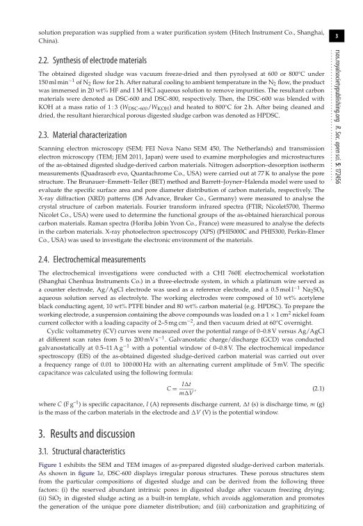 Synthesis of electrode materials | Page 2