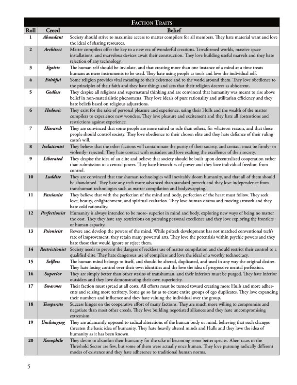 Faction Traits   Page 7